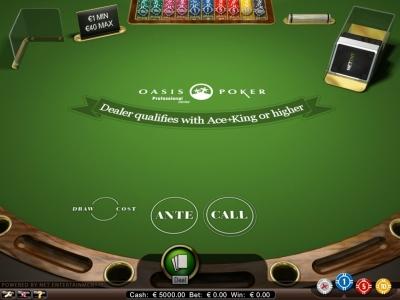 Online casino gokken 3d